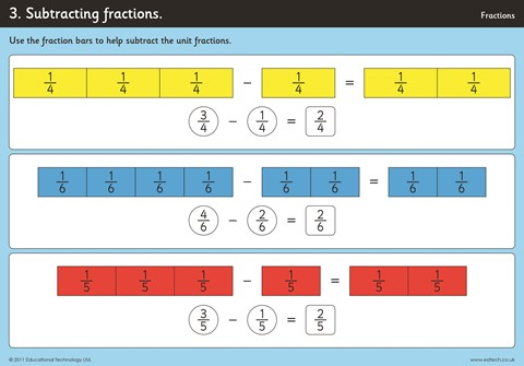 Fraction Workcards