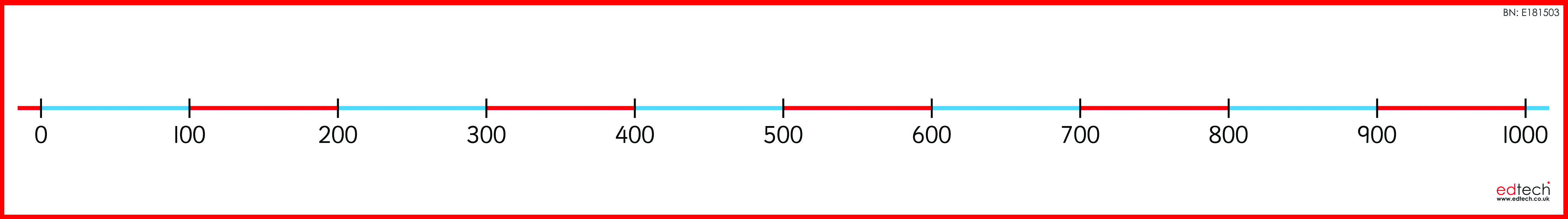 Small 0 1000 Number Line Inspirational Group
