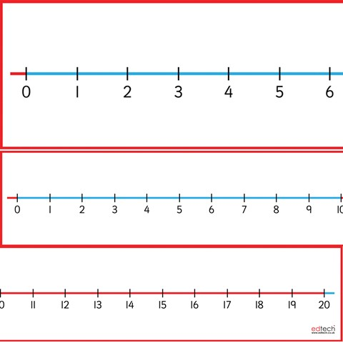 Small 0-20 Number Line