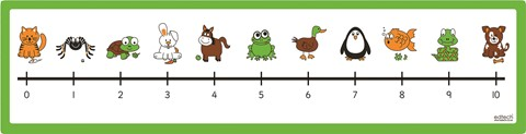 Large Coloured Double Sided Number Line 0-18