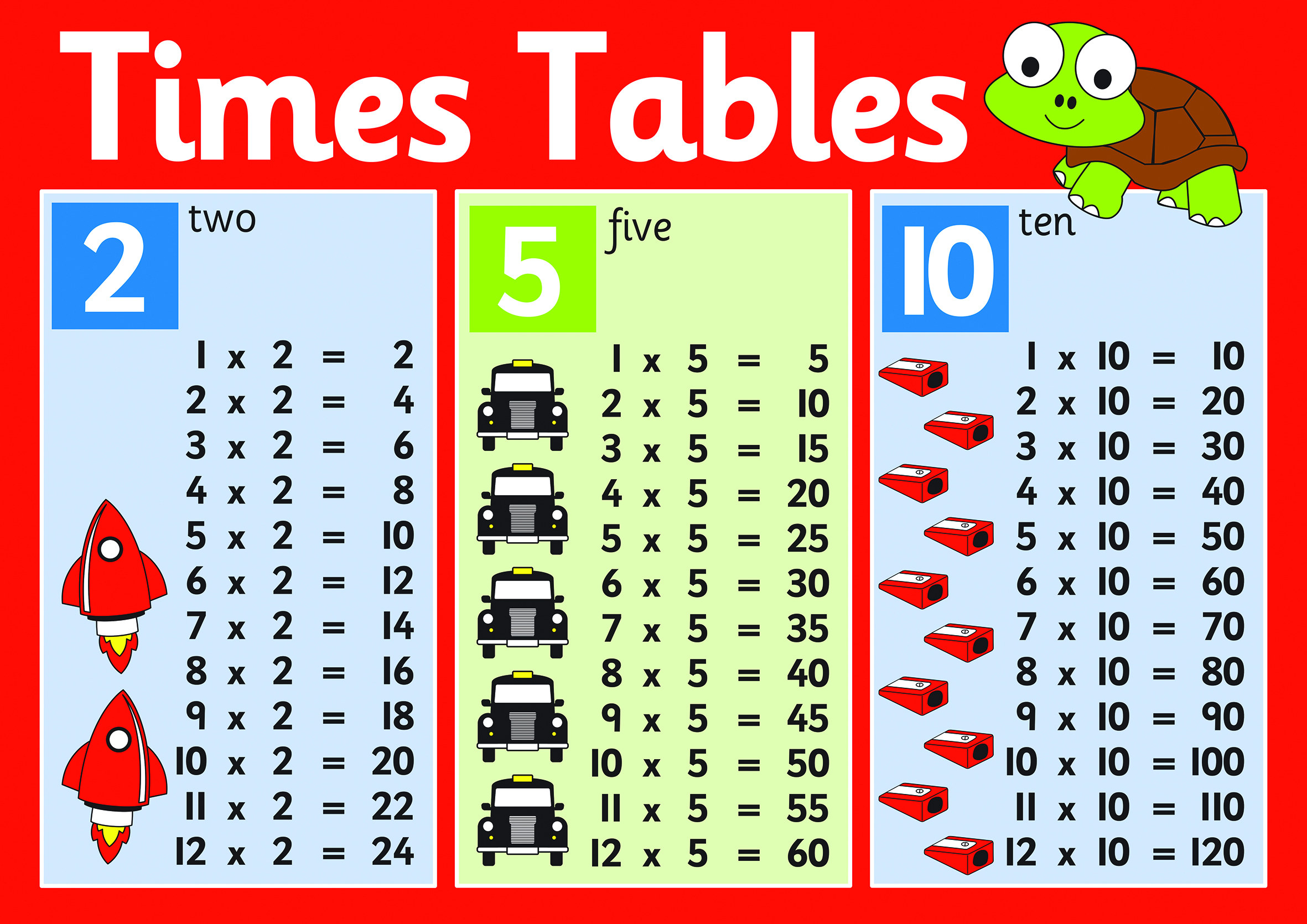 2 5 10 times table poster inspirational group for 10 times table game