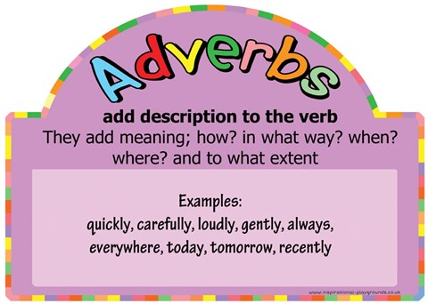 Literacy Basics - Adverbs