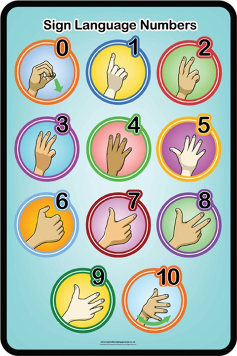 Sign Language - Numbers