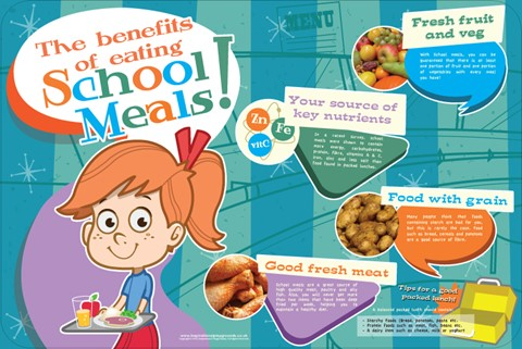 Benefits of School Meals